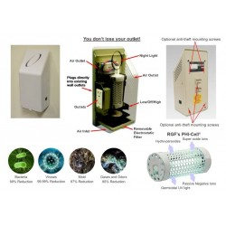 Plug In Plus Air Purification System