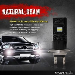 Nighteye H7 160W LED Fog Light Bulbs Car Driving Lamp DRL 6500K White High Power
